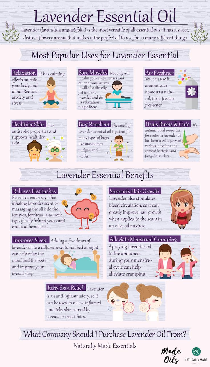 Lavender Essential Oil Benefits & Uses. | MadeWith Oils.com