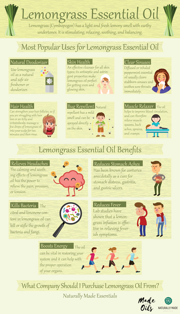 Lemongrass Essential Oil: Complete Benefits & Uses Guide | MadeWithOils.com