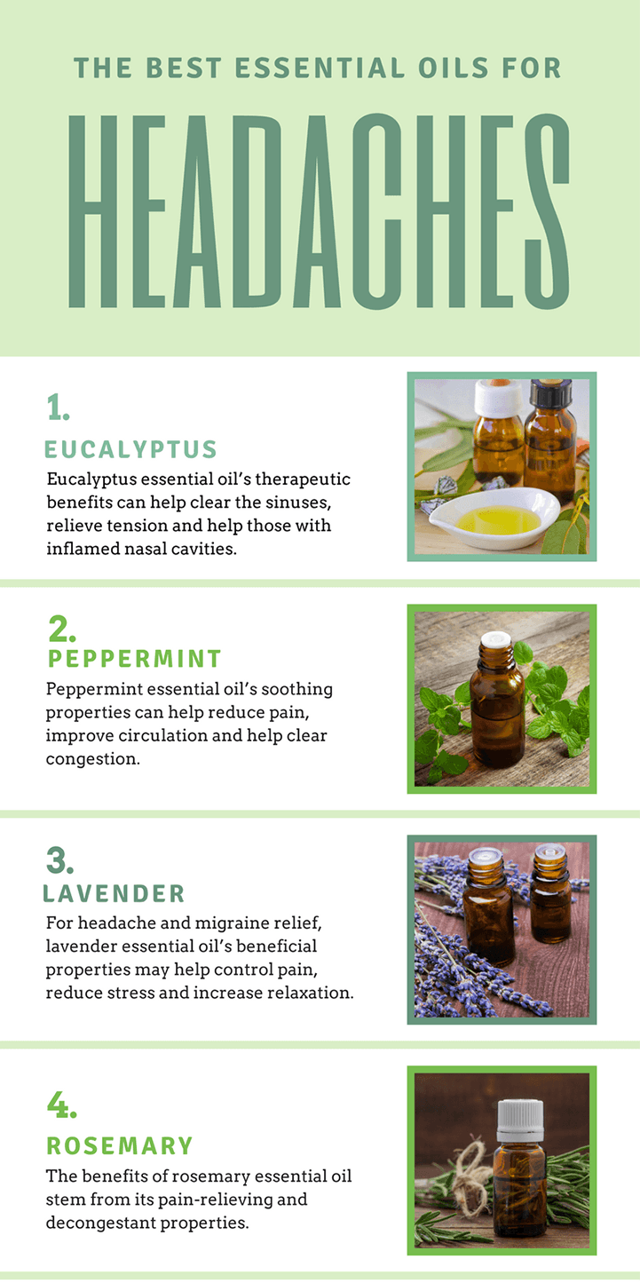 7 Best Essential Oils for Headaches & How They Should Be Used | MadeWithOils.com