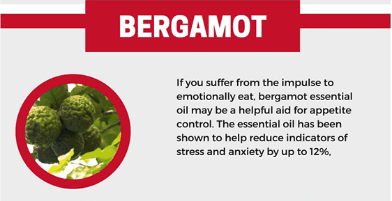 Bergamot Oil for Weight Loss