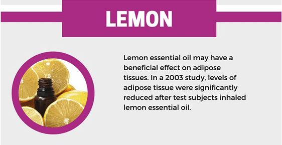 Lemon Oil for Weight Loss