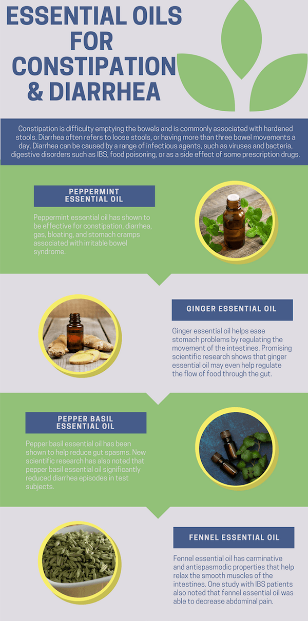 Having diarrhea is no fun and these essential oils can help you relieve it. | MadeWithOils.com